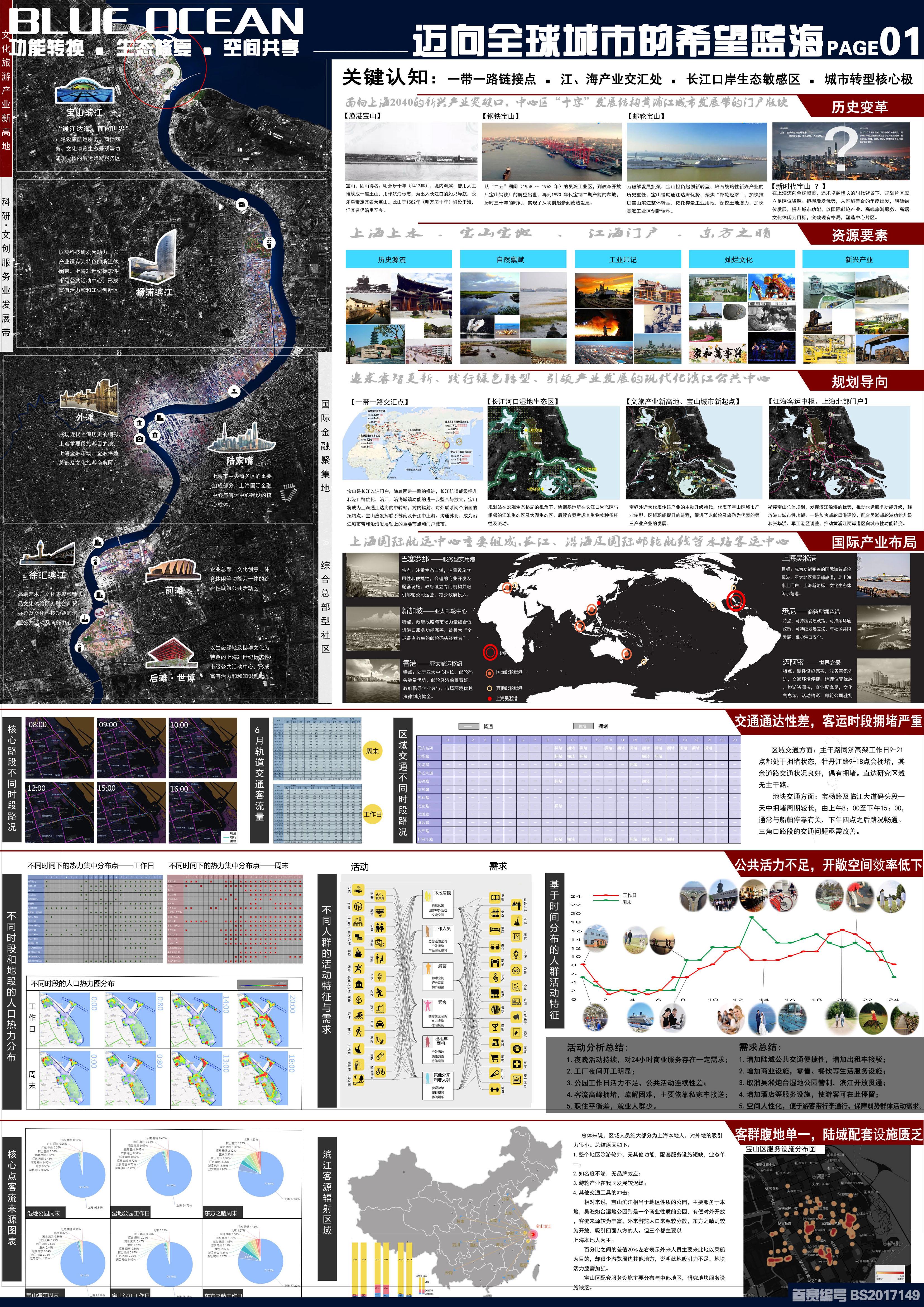 替换BS2017149-Blue Ocean 迈向全球城市的希望蓝海-1.jpg