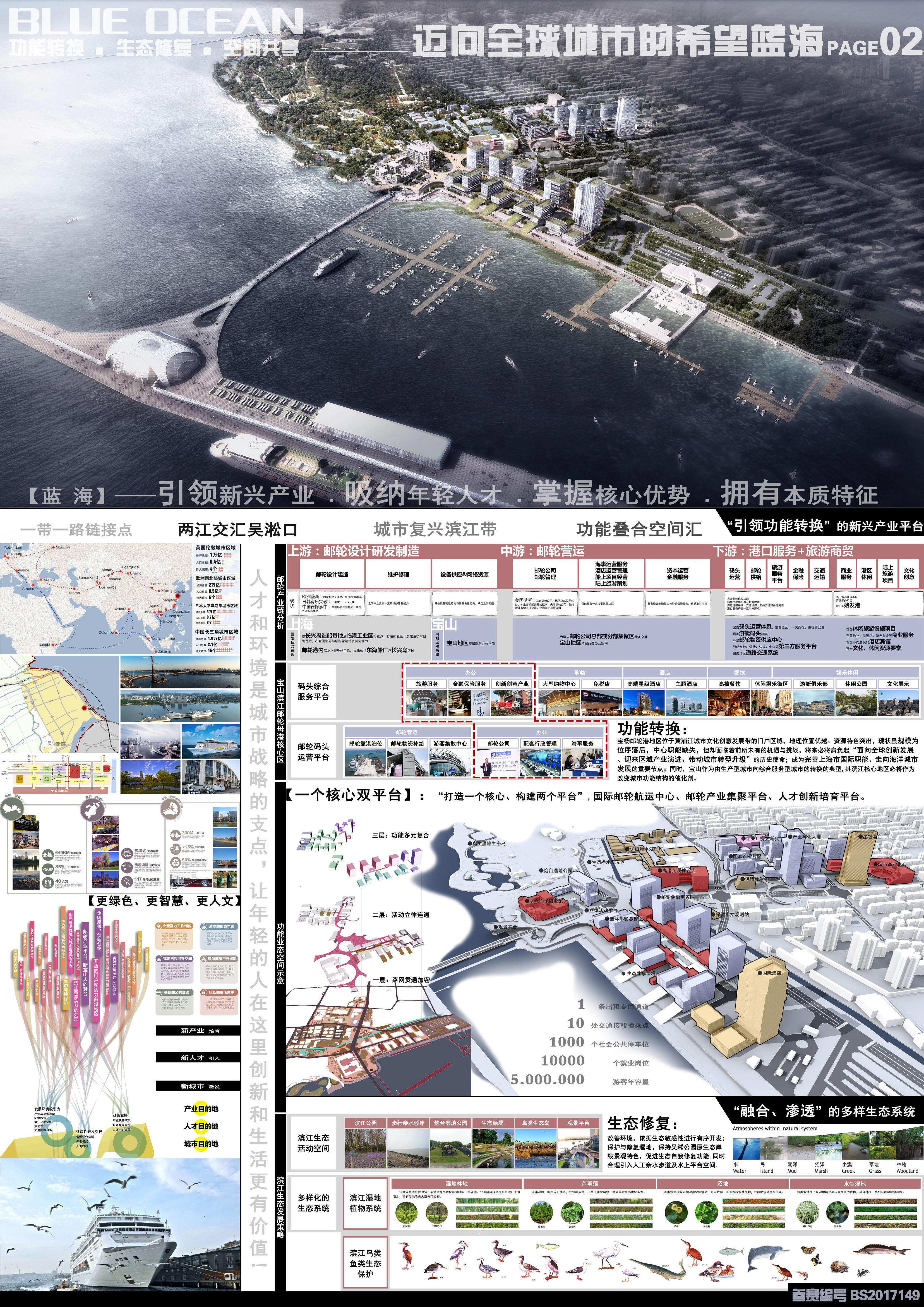 替换BS2017149-Blue Ocean 迈向全球城市的希望蓝海-2.jpg